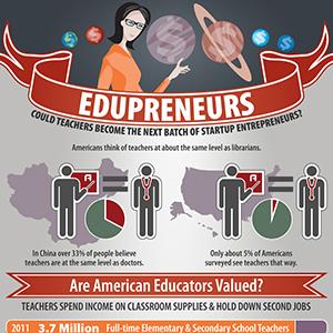 EDUpreneurs